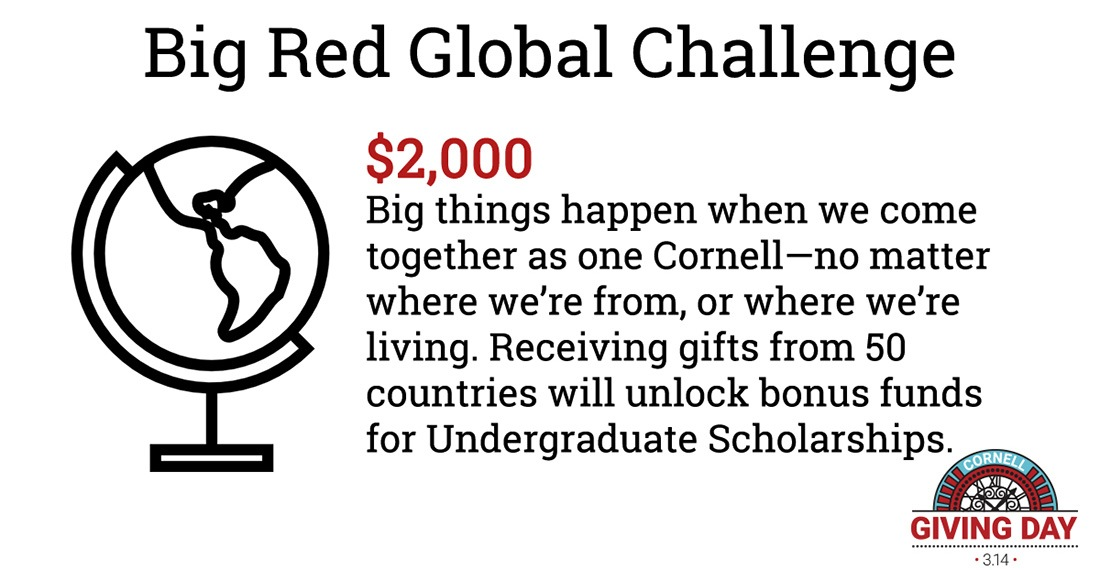 """Big Red Global Challenge"" graphic"